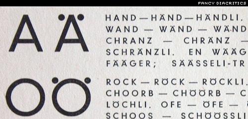 fancy diacritics