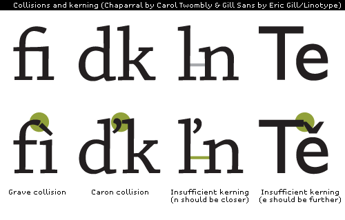 Diacritics: kerning. Click to view as PDF.