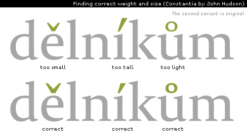 Design of diacritical marks: weight and size. Click to view as PDF