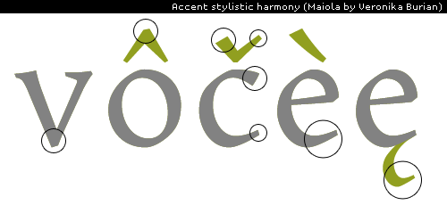 diacritics: stylistic harmony