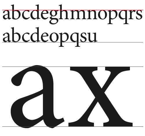 lowercase overshoots