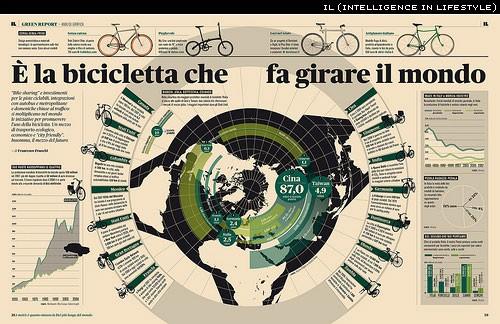il-magazine