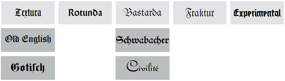 Blackletter classification