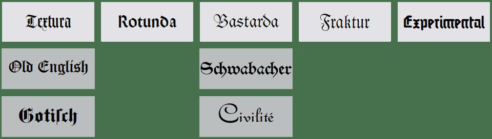 Blackletter classification