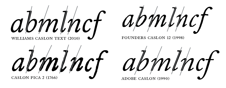 fonts, typefaces and all things typographical — I love