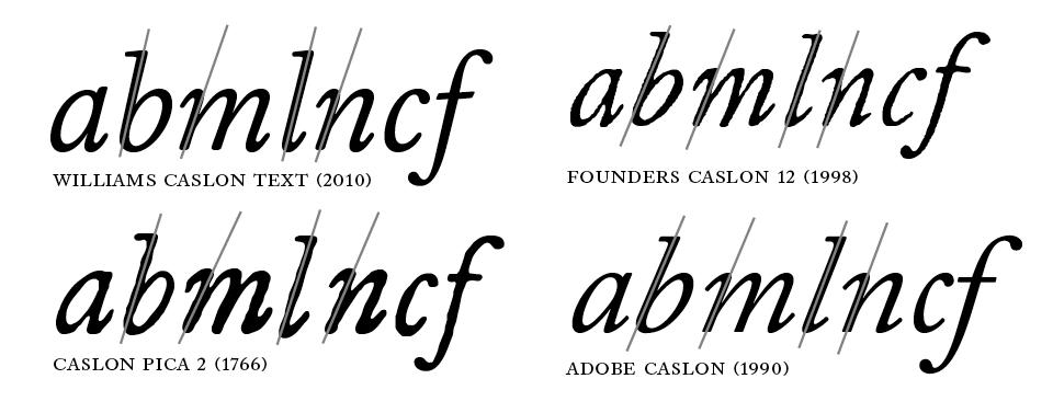 Caslon Italic Comparison