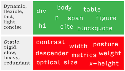 variable-fonts