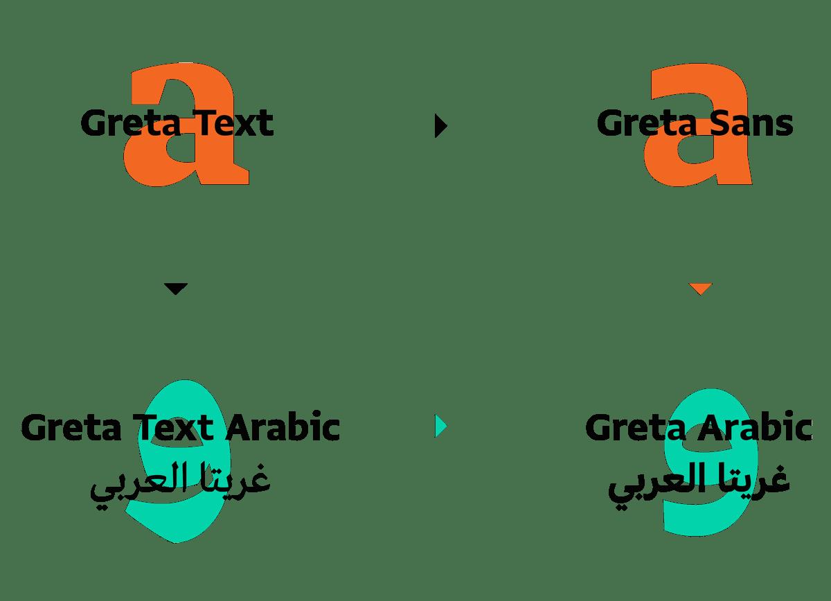 Image-3--GretaArabic-Axies