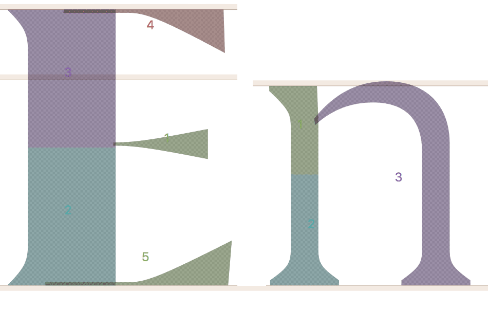 letter-components