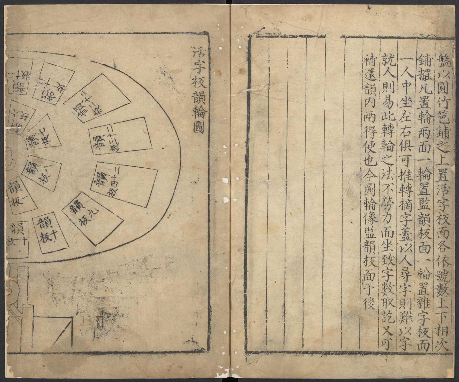 wang-zhen-nong-shu